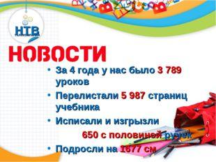 НТВ телекомпания Новости За 4 года у нас было 3 789 уроков Перелистали 5 987