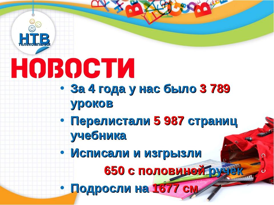 НТВ телекомпания Новости За 4 года у нас было 3 789 уроков Перелистали 5 987...