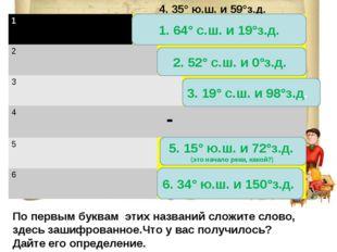 4. 35° ю.ш. и 59°з.д. 1. 64° с.ш. и 19°з.д. 2. 52° с.ш. и 0°з.д. 3. 19° с.ш.
