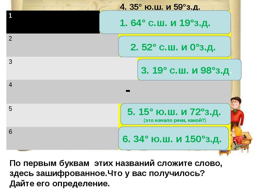 4. 35° ю.ш. и 59°з.д. 1. 64° с.ш. и 19°з.д. 2. 52° с.ш. и 0°з.д. 3. 19° с.ш....