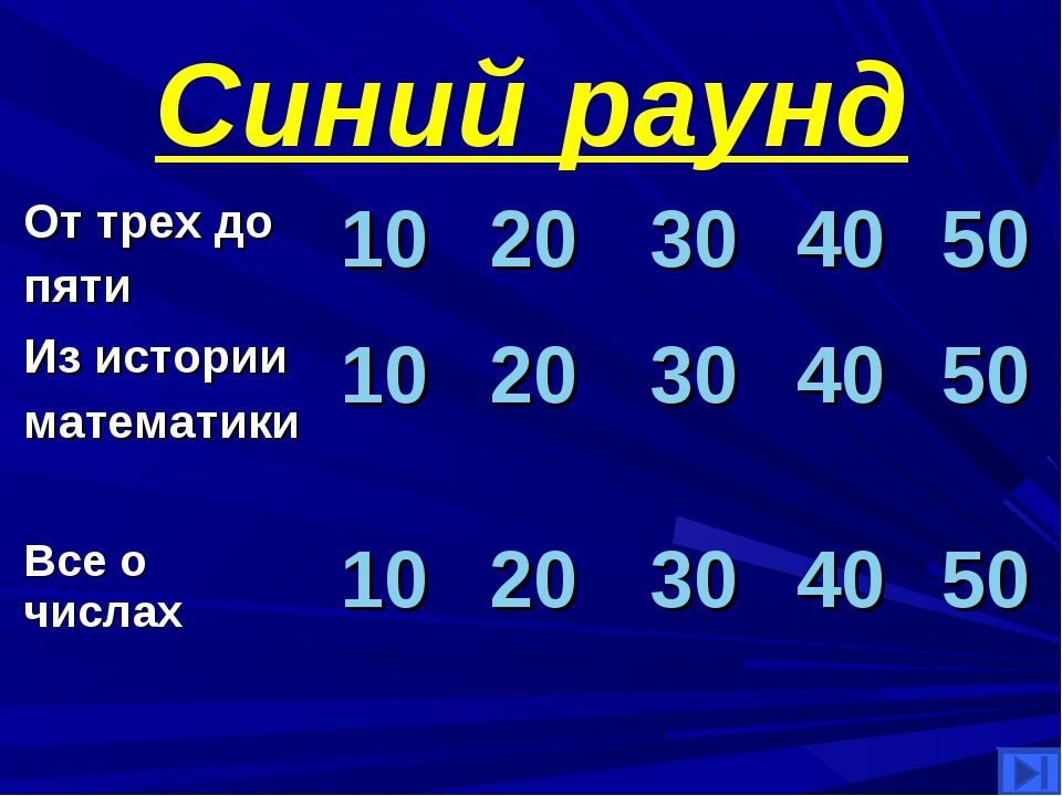 Синий раунд От трех до пяти1020304050 Из истории математики 10203040...