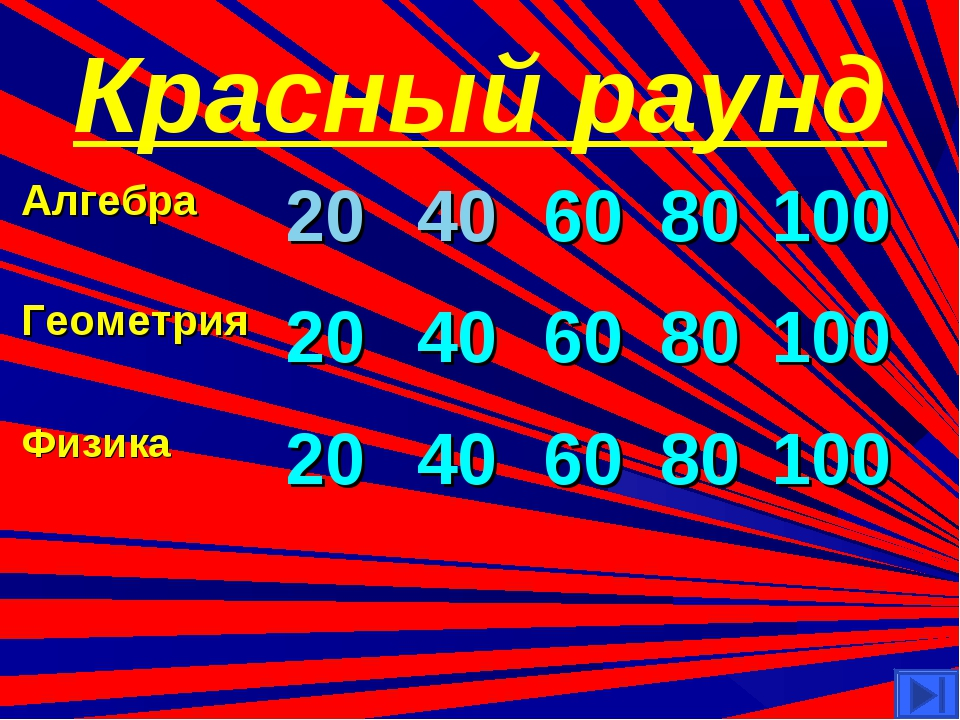Красный раунд Алгебра20406080100 Геометрия 20406080100 Физика2040...
