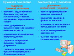 Бумажная технология Компьютерная технология Недостатки бумажной технологии До