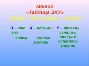 Метод «Таблица ЗХУ» (Знаю – Хочу знать – Узнал)
