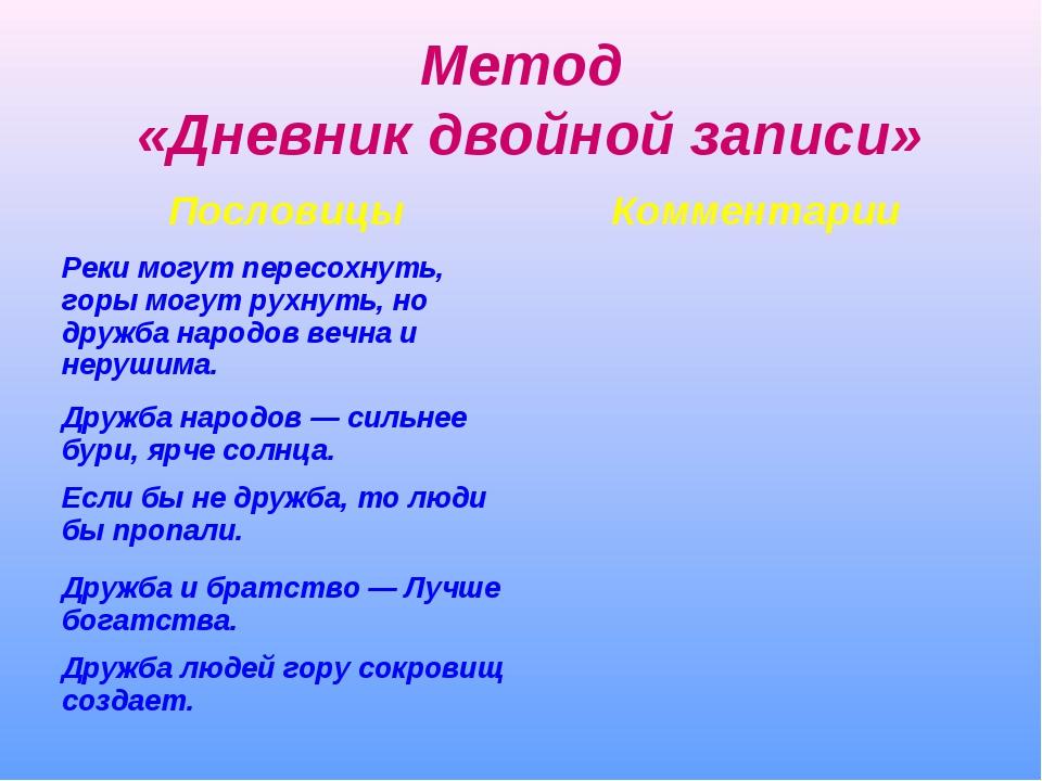 Метод «Дневник двойной записи»