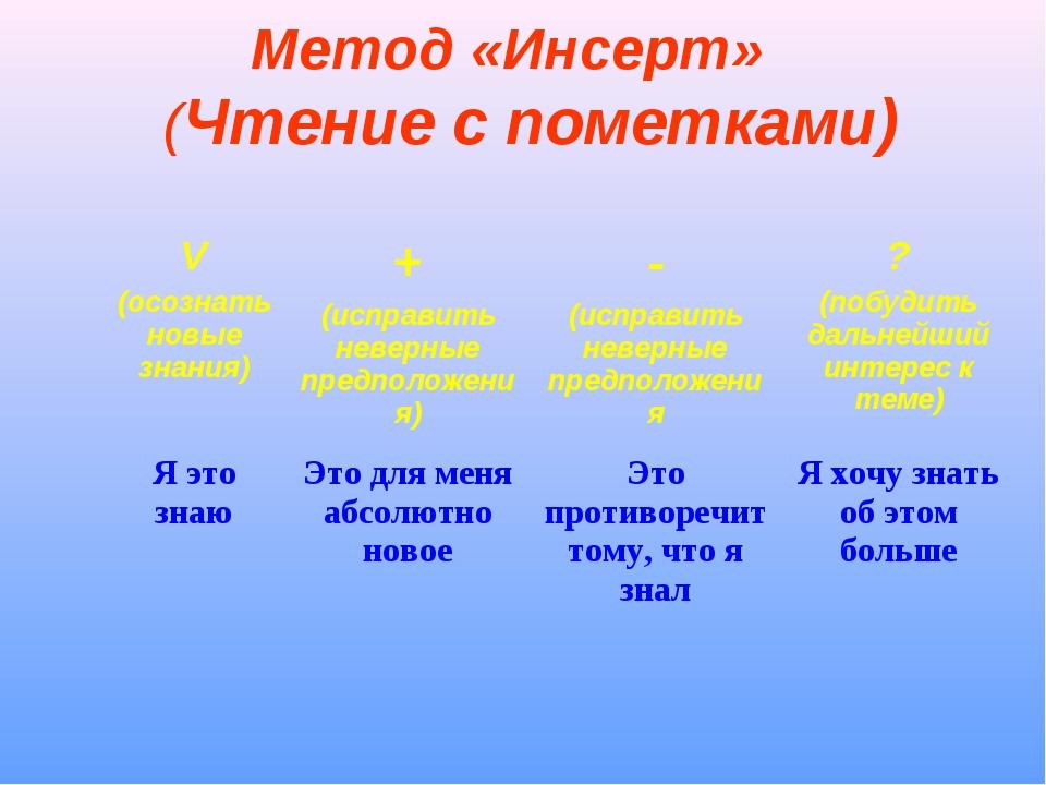 Метод «Инсерт» (Чтение с пометками)