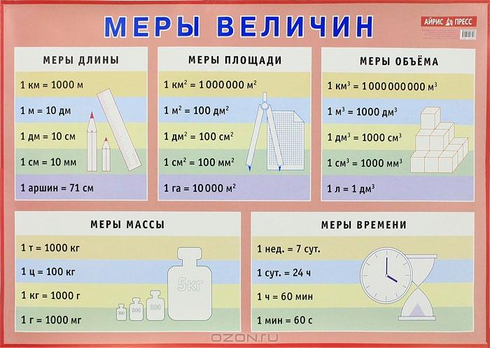 http://online-bibliograph.ru/files/orig/4/0/6/4069d03162a08b8dba1ca5ebd4e670df.jpg