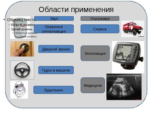 Области применения Охранные сигнализации Дверной звонок Гудок в машине Будил...