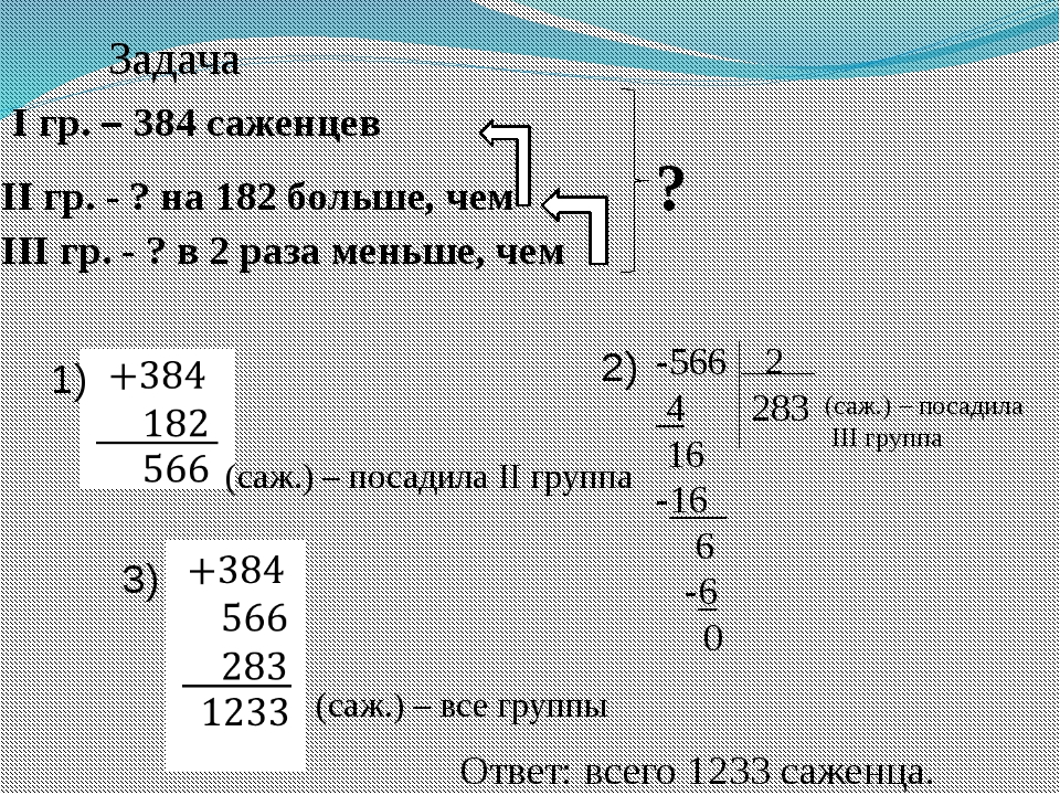 Задача I гр. – 384 саженцев II гр. - ? на 182 больше, чем  ? III гр. - ? в...