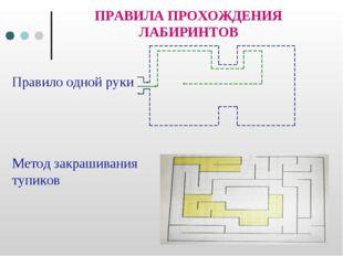 ПРАВИЛА ПРОХОЖДЕНИЯ ЛАБИРИНТОВ Правило одной руки Метод закрашивания тупиков