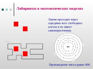 Лабиринты в математических моделях Линия проходит через середины всех свободн