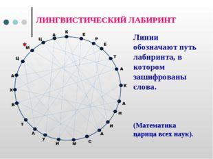 ЛИНГВИСТИЧЕСКИЙ ЛАБИРИНТ Линии обозначают путь лабиринта, в котором зашифрова