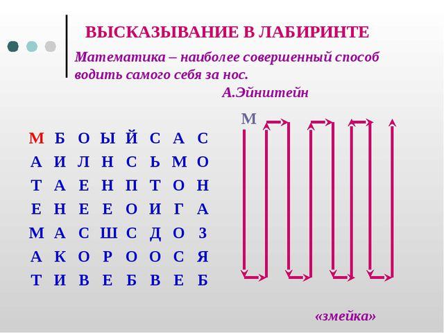 ВЫСКАЗЫВАНИЕ В ЛАБИРИНТЕ «змейка» Математика – наиболее совершенный способ в...