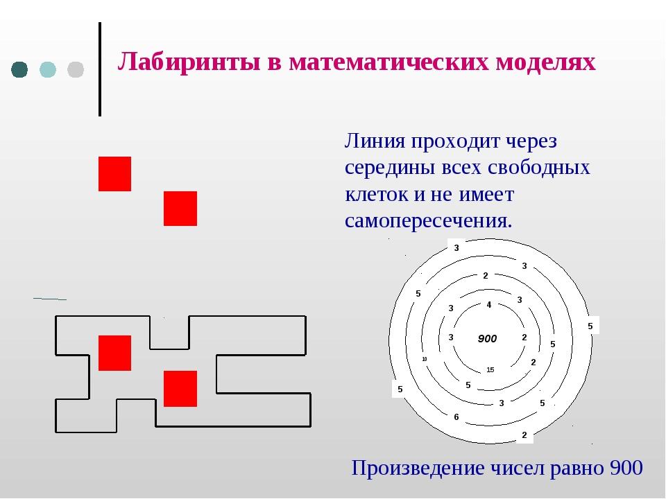 Лабиринты в математических моделях Линия проходит через середины всех свободн...