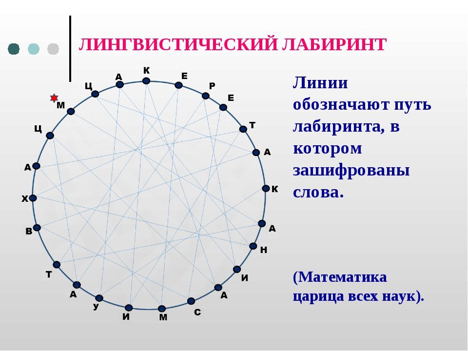 ЛИНГВИСТИЧЕСКИЙ ЛАБИРИНТ Линии обозначают путь лабиринта, в котором зашифрова...