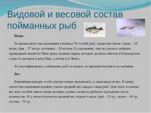 Видовой и весовой состав пойманных рыб Виды За время своего исследования я по