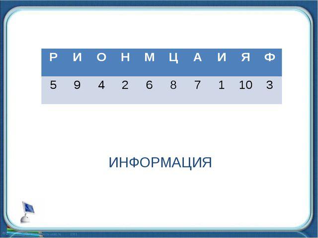 ИНФОРМАЦИЯ РИОНМЦАИЯФ 59426871103
