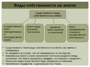 Виды собственности на землю Существовали 4 вида собственности на землю госуда