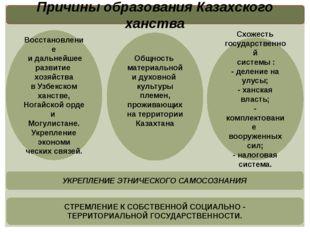 Причины образования Казахского ханства Восстановление и дальнейшее развитие х