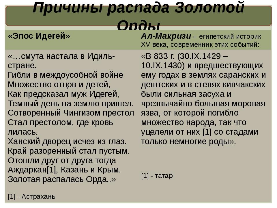 Причины распада Золотой Орды «ЭпосИдегей» Ал-Макризи–египетский историк XV ве...