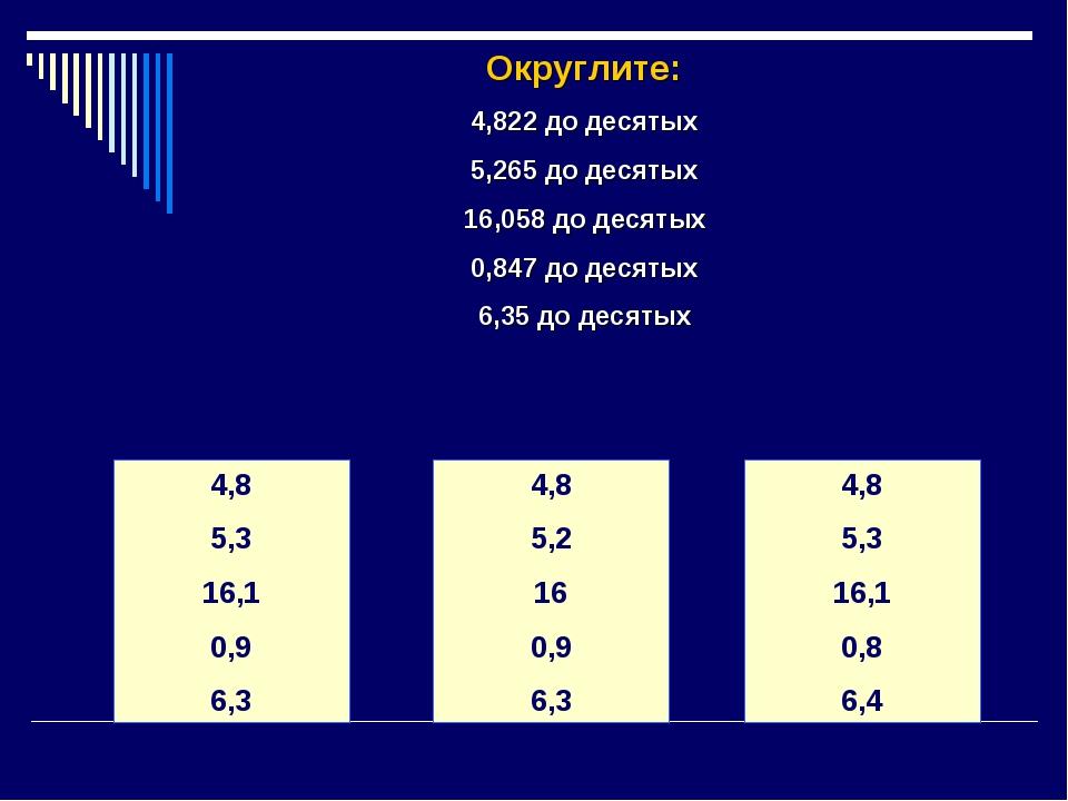 Округлите: 4,822 до десятых 5,265 до десятых 16,058 до десятых 0,847 до десят...