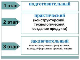 1 этап подготовительный практический (конструкторский, технологический, созда