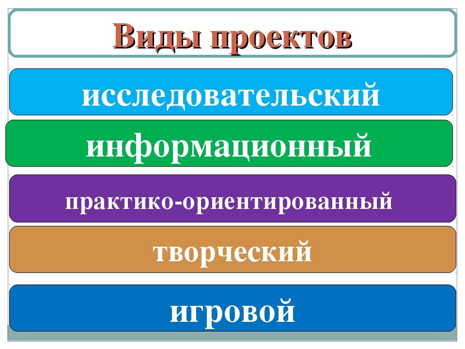 Виды проектов исследовательский информационный практико-ориентированный творч...