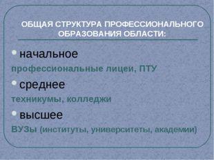 ОБЩАЯ СТРУКТУРА ПРОФЕССИОНАЛЬНОГО ОБРАЗОВАНИЯ ОБЛАСТИ: начальное профессионал