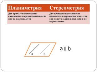 ПланиметрияСтереометрия Две прямые на плоскости называются параллельными, ес