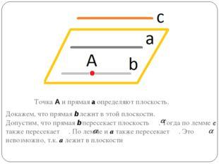 Точка A и прямая а определяют плоскость. Докажем, что прямая b лежит в этой