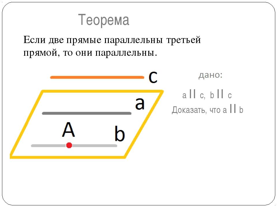 Если две прямые параллельны третьей прямой, то они параллельны. Теорема a II...