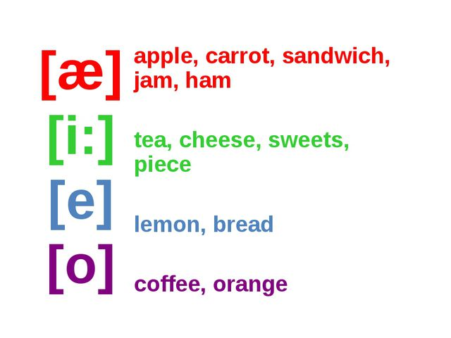 [æ] [i:] [e] [o] apple, carrot, sandwich, jam, ham tea, cheese, sweets, piece...