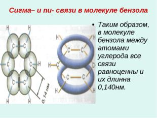 Сигма– и пи- связи в молекуле бензола Таким образом, в молекуле бензола между
