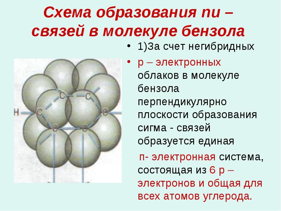 Схема образования пи – связей в молекуле бензола 1)За счет негибридных р – эл...