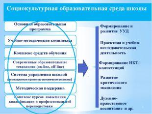 Комплекс средств обучения Современные образовательные технологии (on-line, o