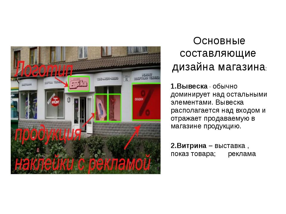 Основные составляющие дизайна магазина: Вывеска - обычно доминирует над остал...
