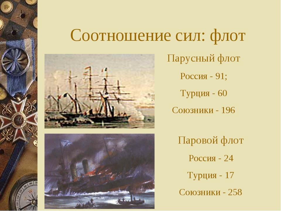 Соотношение сил: флот Парусный флот Россия - 91; Турция - 60 Союзники - 196 П...