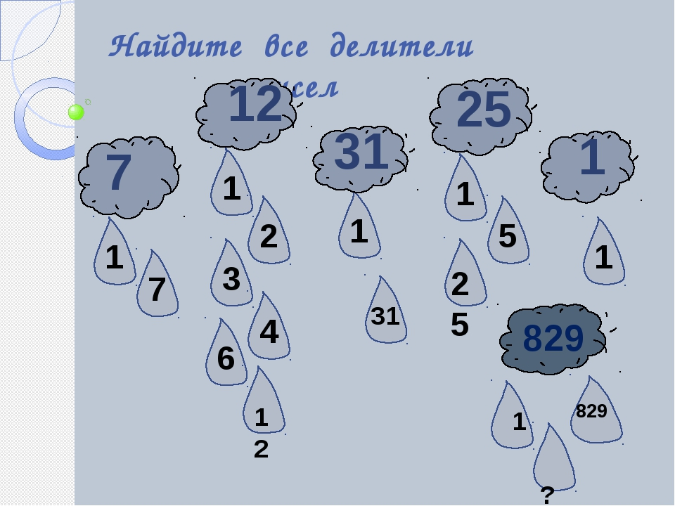Найдите все делители чисел 7 12 31 25 1 829 1 1 1 1 1 7 2 3 4 6 12 25 5 1 31...
