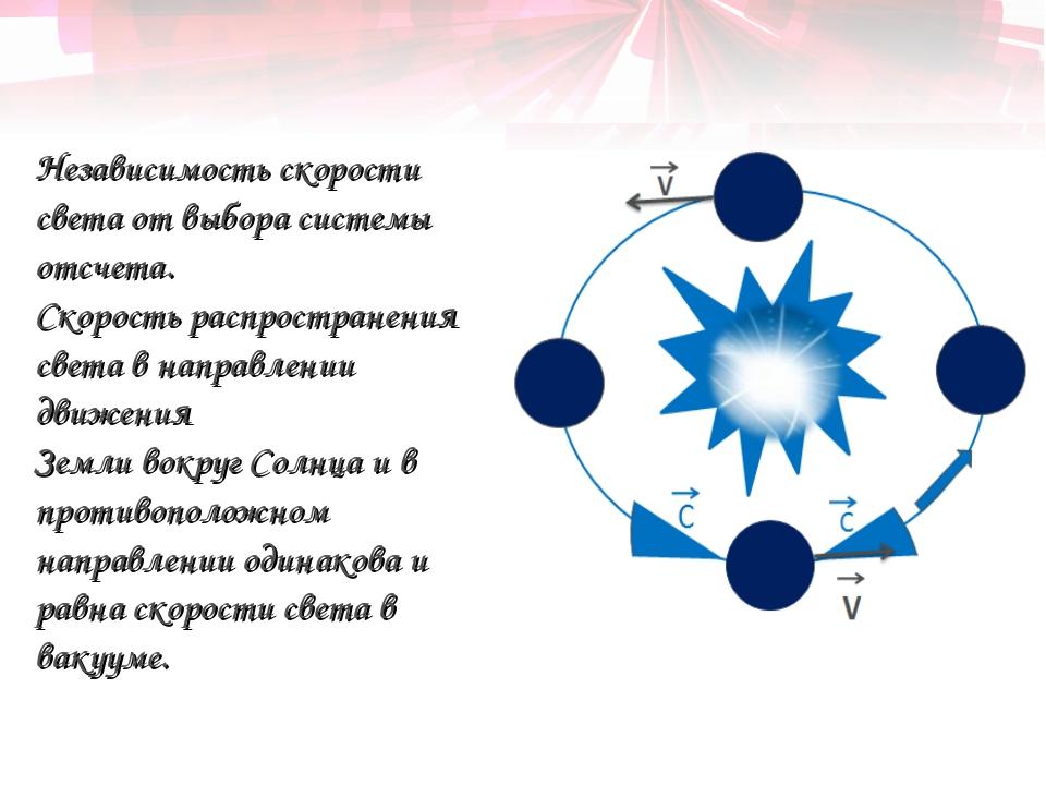 Независимость скорости света от выбора системы отсчета. Скорость распростране...