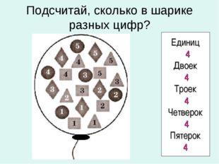 Подсчитай, сколько в шарике разных цифр? Единиц 4 Двоек 4 Троек 4 Четверок 4