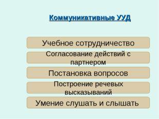 Коммуникативные УУД Учебное сотрудничество Согласование действий с партнером