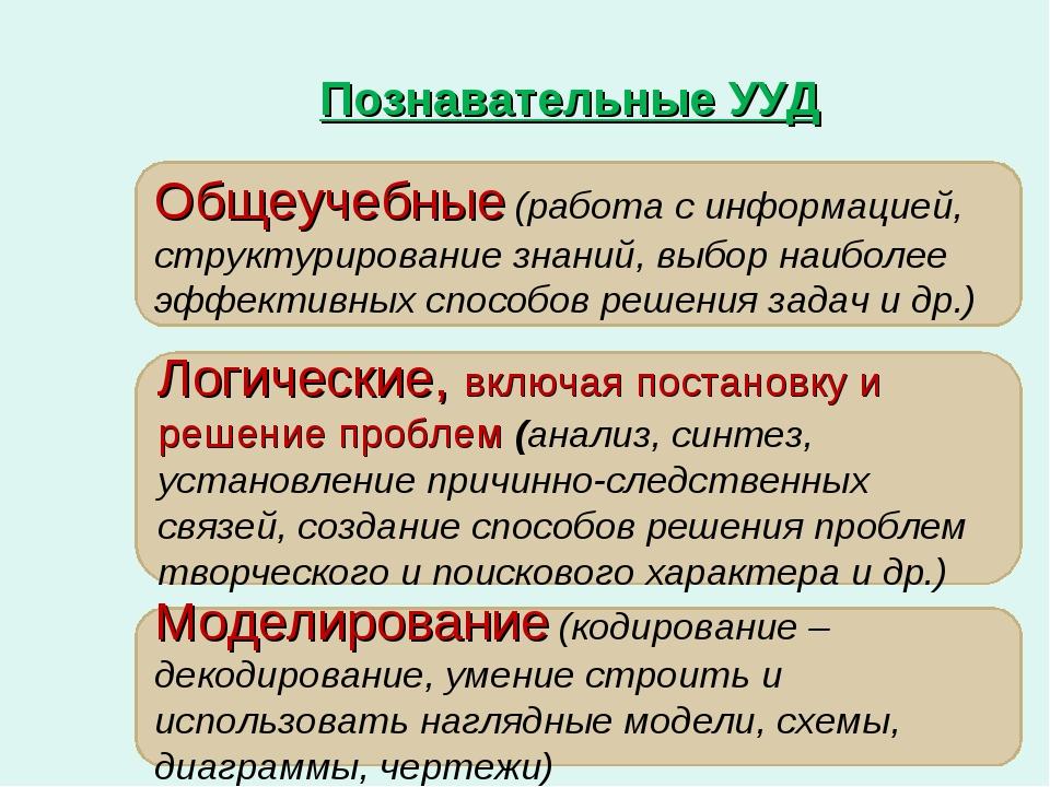 Познавательные УУД Общеучебные (работа с информацией, структурирование знаний...