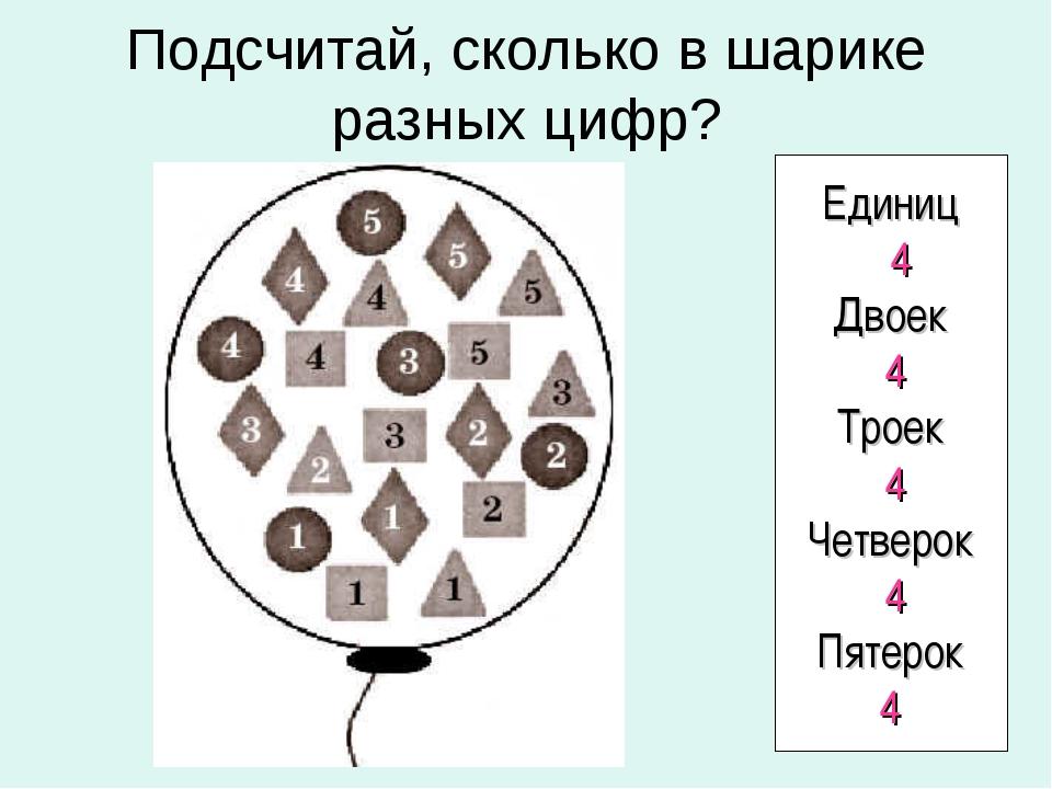 Подсчитай, сколько в шарике разных цифр? Единиц 4 Двоек 4 Троек 4 Четверок 4...