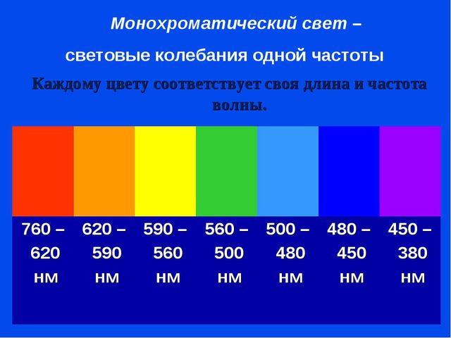 Каждому цвету соответствует своя длина и частота волны. Монохроматичес...