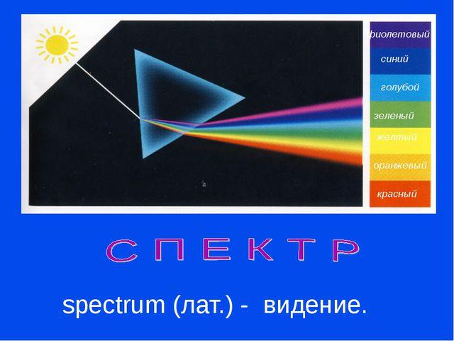 красный оранжевый желтый зеленый голубой синий фиолетовый spectrum (лат.) - в...