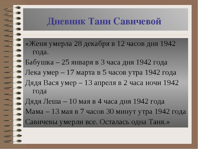 Дневник Тани Савичевой «Женя умерла 28 декабря в 12 часов дня 1942 года. Бабу...