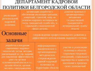ДЕПАРТАМЕНТ КАДРОВОЙ ПОЛИТИКИ БЕЛГОРОДСКОЙ ОБЛАСТИ реализация региональной ка
