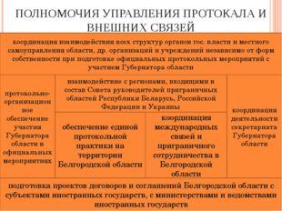 ПОЛНОМОЧИЯ УПРАВЛЕНИЯ ПРОТОКАЛА И ВНЕШНИХ СВЯЗЕЙ протокольно-организационное