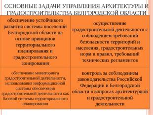 ОСНОВНЫЕ ЗАДАЧИ УПРАВЛЕНИЯ АРХИТЕКТУРЫ И ГРАДОСТРОИТЕЛЬСТВА БЕЛГОРОДСКОЙ ОБЛА