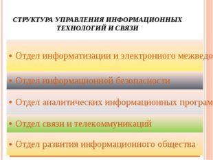 СТРУКТУРА УПРАВЛЕНИЯ ИНФОРМАЦИОННЫХ ТЕХНОЛОГИЙ И СВЯЗИ Отдел информатизации